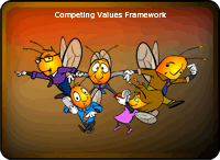 Competing Values Framework