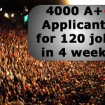 4000 Applicants in 4 weeks
