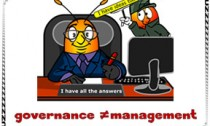 Governance vs management